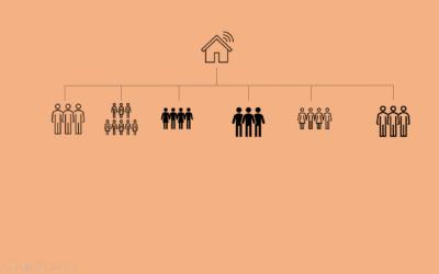 Condominio: ¿qué ocurre cuando un inmueble tiene legalmente varios dueños?